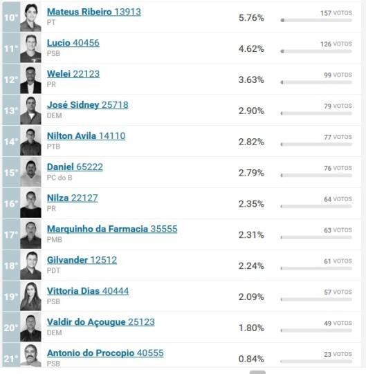 demais-vereadores-romaria-1